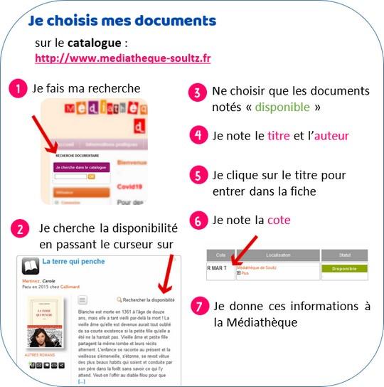 choix catalogue